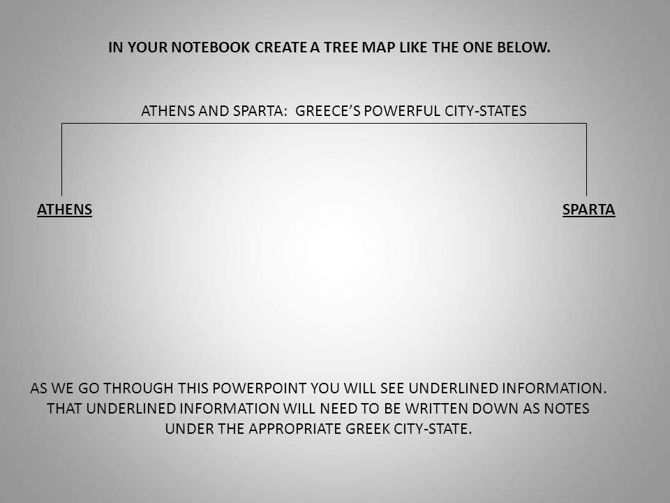 IN YOUR NOTEBOOK CREATE A TREE MAP LIKE THE ONE BELOW. ATHENS AND SPARTA: GREECE'S POWERFUL CITY-STATES ATHENSSPARTA AS WE GO THROUGH THIS POWERPOINT