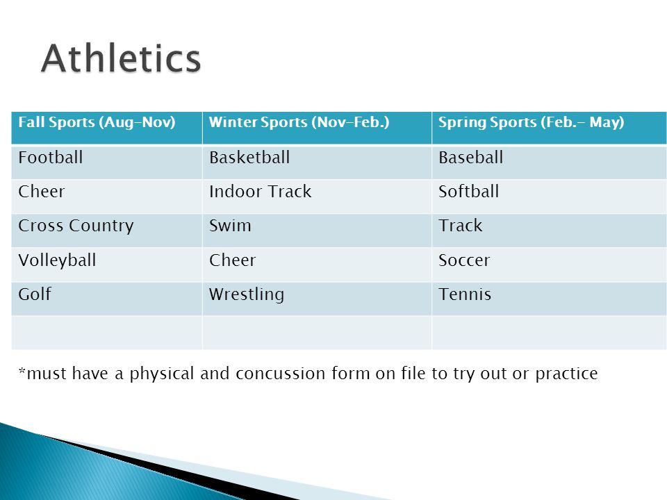 Fall Sports (Aug-Nov)Winter Sports (Nov-Feb.)Spring Sports (Feb.- May) FootballBasketballBaseball CheerIndoor TrackSoftball Cross CountrySwimTrack VolleyballCheerSoccer GolfWrestlingTennis *must have a physical and concussion form on file to try out or practice