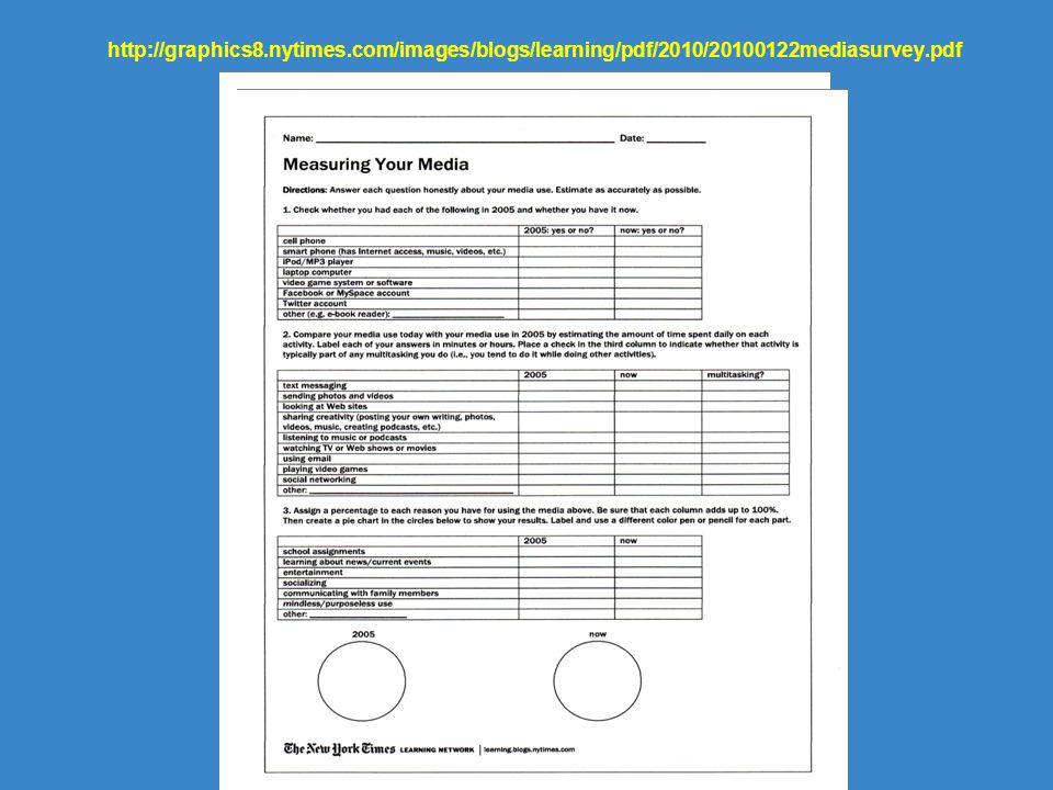 http://graphics8.nytimes.com/images/blogs/learning/pdf/2010/20100122mediasurvey.pdf