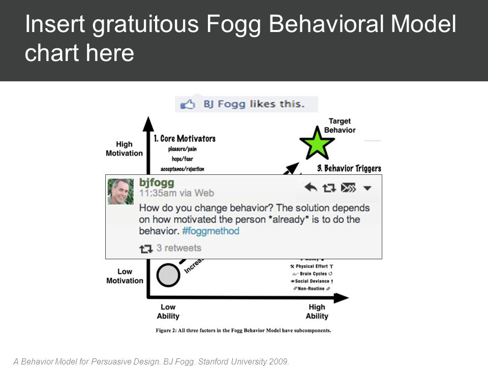 Insert gratuitous Fogg Behavioral Model chart here A Behavior Model for Persuasive Design. BJ Fogg. Stanford University 2009.
