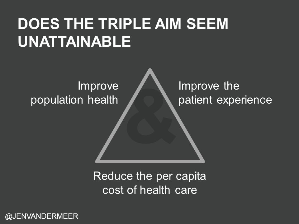 & DOES THE TRIPLE AIM SEEM UNATTAINABLE Improve population health Improve the patient experience @JENVANDERMEER Reduce the per capita cost of health c