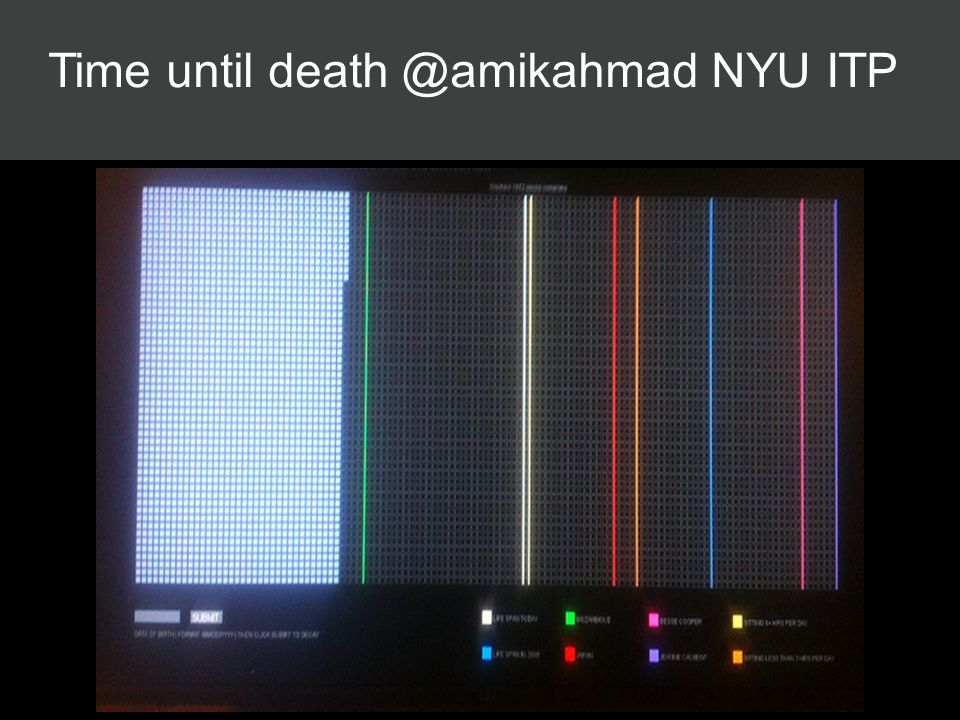Time until death @amikahmad NYU ITP