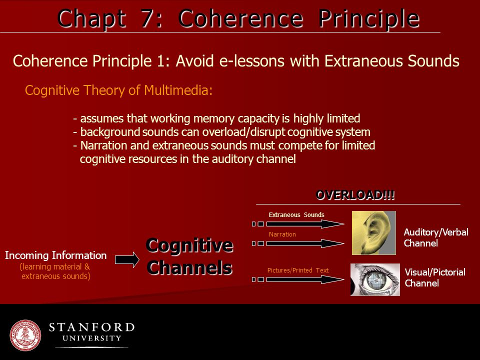 Chapt 7: Coherence Principle Coherence Principle 1: Avoid e-lessons with Extraneous Sounds Cognitive Theory of Multimedia: - assumes that working memory capacity is highly limited - background sounds can overload/disrupt cognitive system - Narration and extraneous sounds must compete for limited cognitive resources in the auditory channel Incoming Information (learning material & extraneous sounds) Cognitive Channels Narration Pictures/Printed Text Auditory/Verbal Channel Visual/Pictorial Channel Extraneous Sounds OVERLOAD!!!