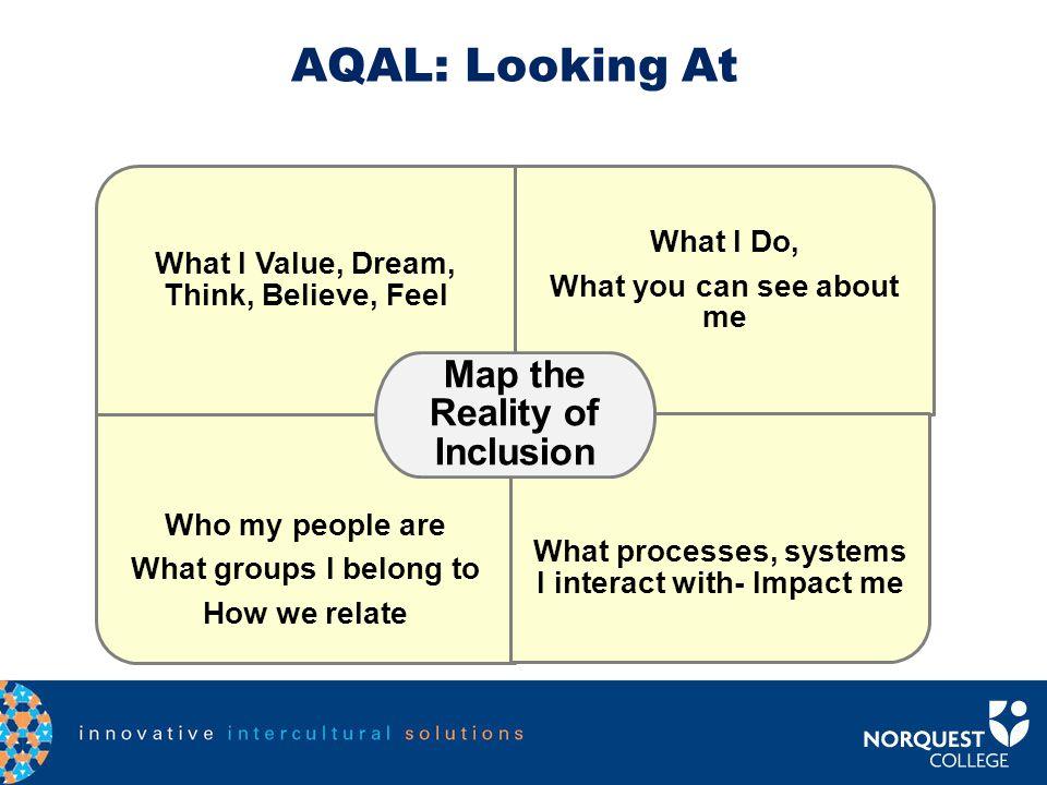 Second concept uses an integral framework: AQAL Framework
