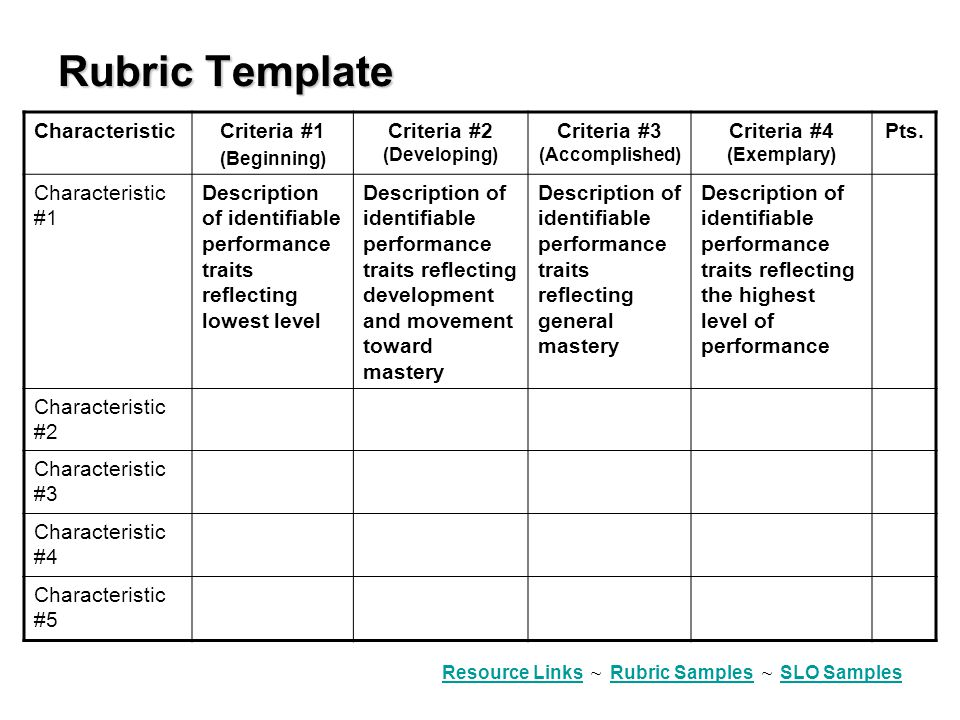 Rubric Template CharacteristicCriteria #1 (Beginning) Criteria #2 (Developing) Criteria #3 (Accomplished) Criteria #4 (Exemplary) Pts. Characteristic