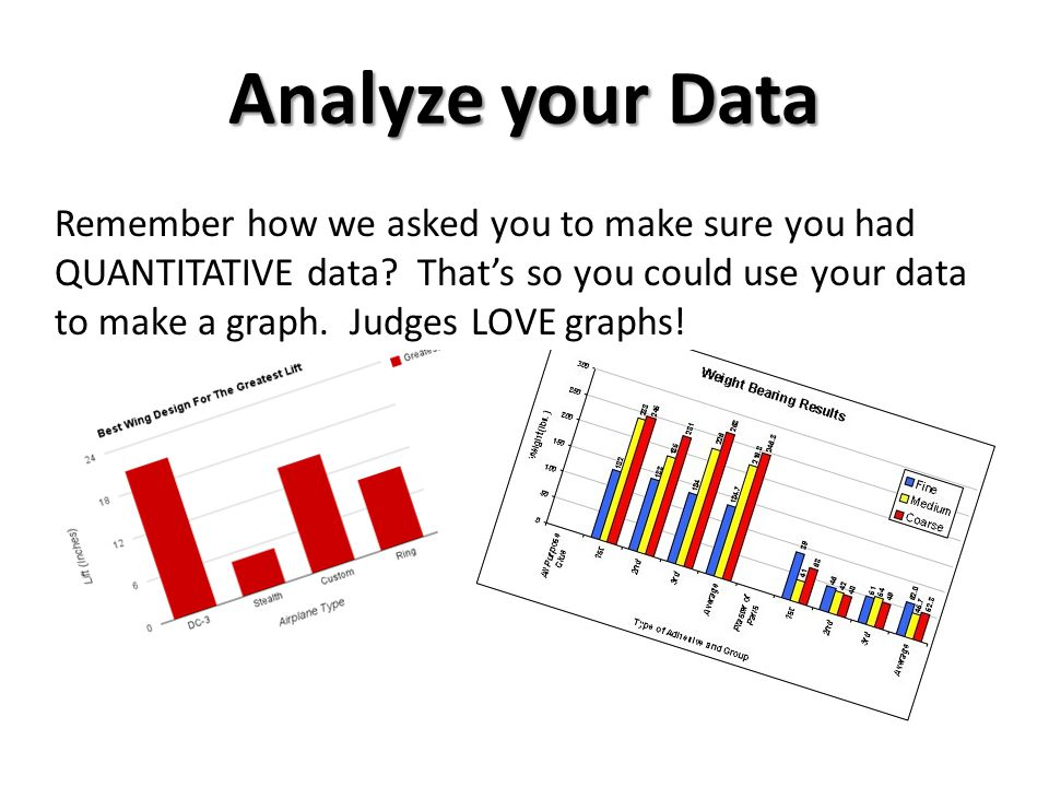 Graph your Data