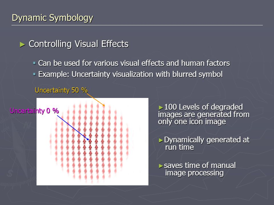 Dynamic Symbology ► Controlling Visual Effects  Can be used for various visual effects and human factors  Example: Uncertainty visualization with blurred symbol ► 100 Levels of degraded images are generated from only one icon image ► Dynamically generated at run time ► saves time of manual image processing Uncertainty 50 % Uncertainty 0 %