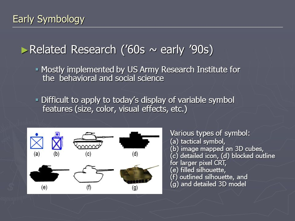 Early Symbology ► Related Research ('60s ~ early '90s)  Mostly implemented by US Army Research Institute for the behavioral and social science  Diff
