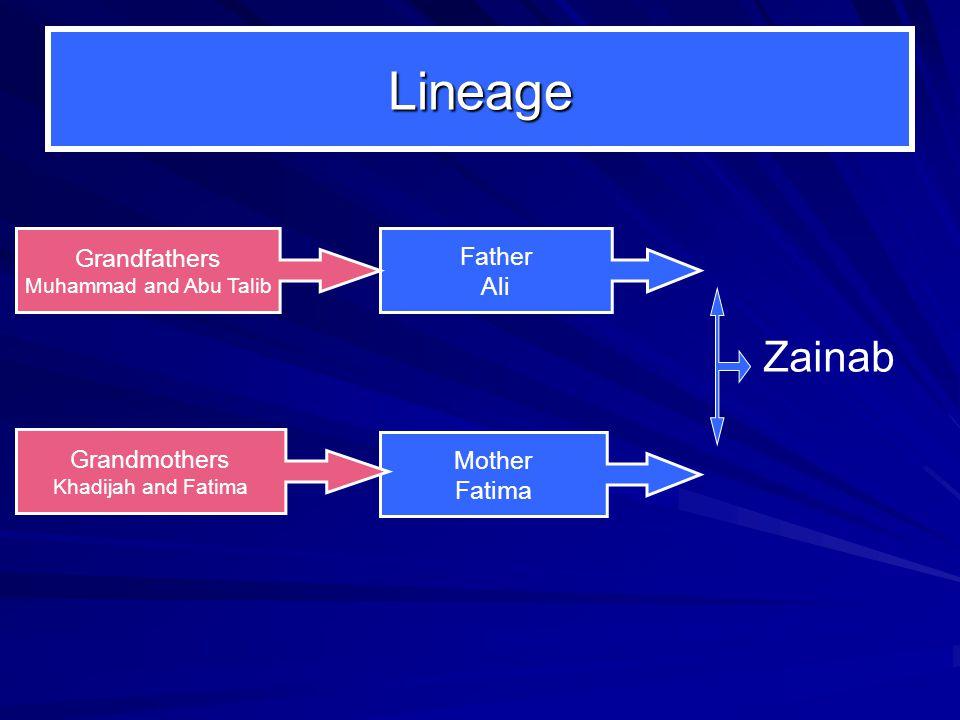 Lineage Father Ali Mother Fatima Zainab Grandfathers Muhammad and Abu Talib Grandmothers Khadijah and Fatima