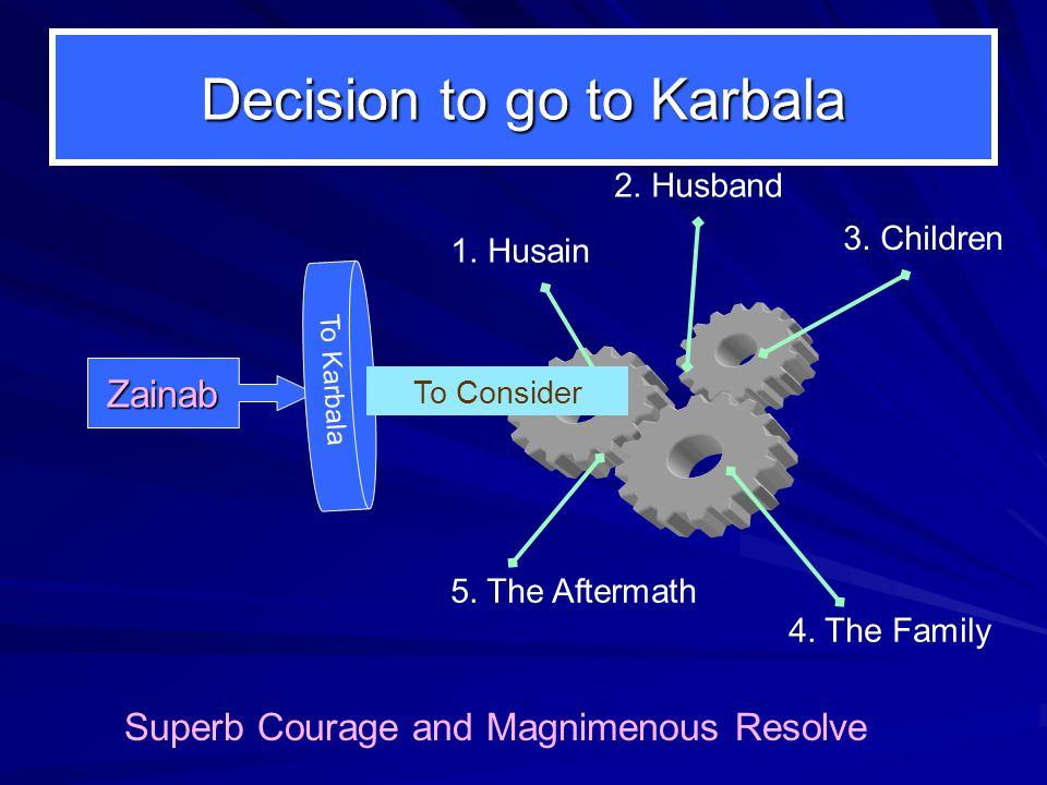 Zainab Decision to go to Karbala 1. Husain 2. Husband 3.