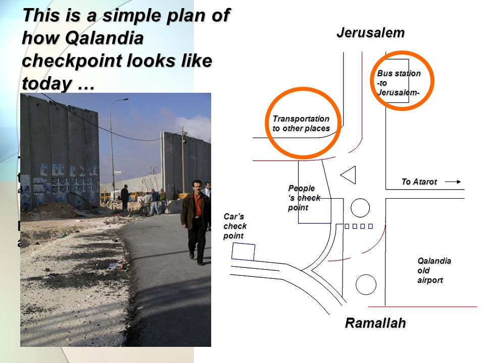 This is a simple plan of how Qalandia checkpoint looks like today … The blue squares are the built-up checkpoints Red lines are the apartheid wall path Ramallah Jerusalem People 's check point Car's check point Qalandia old airport To Atarot Transportation to other places Bus station -to Jerusalem-