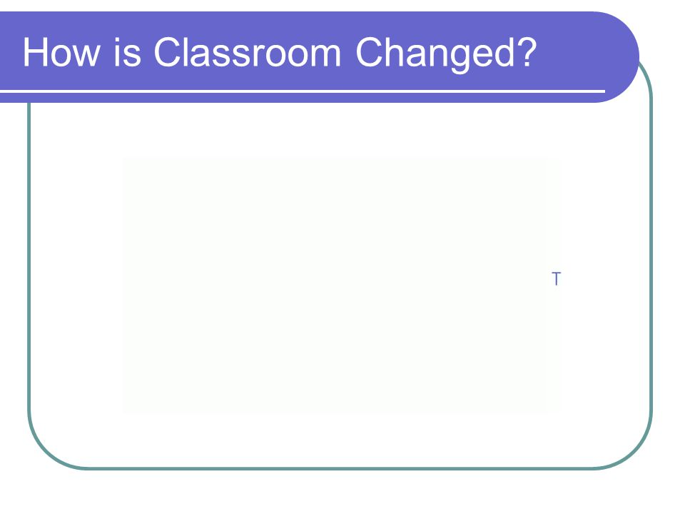 How is Classroom Changed?