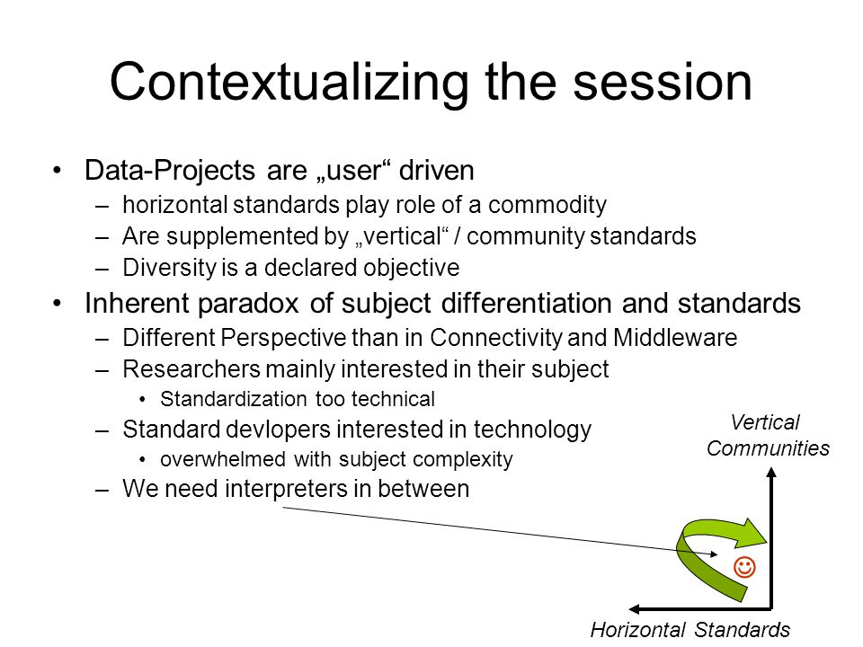 "Contextualizing the session Data-Projects are ""user driven –horizontal standards play role of a commodity –Are supplemented by ""vertical / community standards –Diversity is a declared objective Inherent paradox of subject differentiation and standards –Different Perspective than in Connectivity and Middleware –Researchers mainly interested in their subject Standardization too technical –Standard devlopers interested in technology overwhelmed with subject complexity –We need interpreters in between Horizontal Standards Vertical Communities"