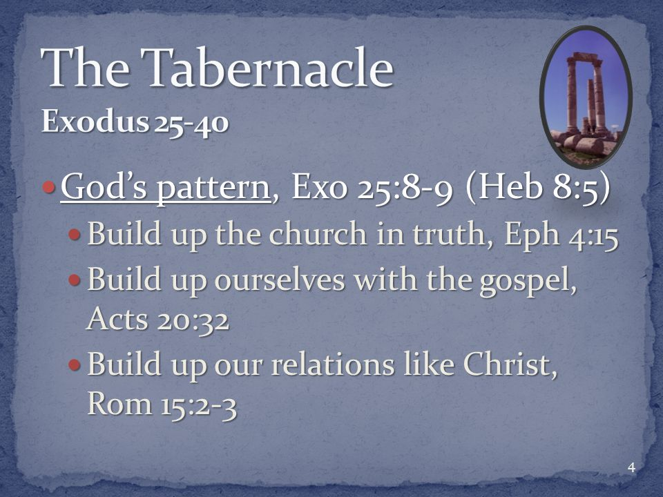 God's pattern, Exo 25:8-9 (Heb 8:5) God's pattern, Exo 25:8-9 (Heb 8:5) Build up the church in truth, Eph 4:15 Build up the church in truth, Eph 4:15