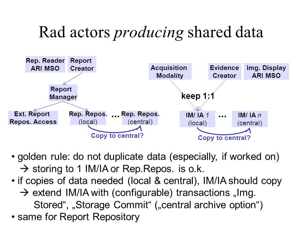 Rad actors producing shared data Img.