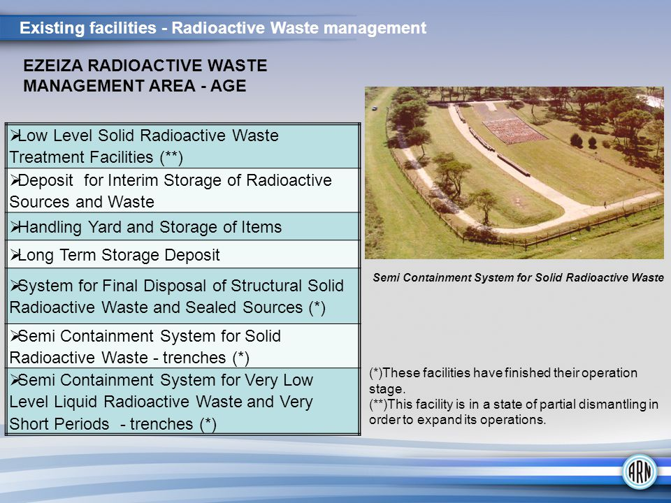  Low Level Solid Radioactive Waste Treatment Facilities (**)  Deposit for Interim Storage of Radioactive Sources and Waste  Handling Yard and Stora