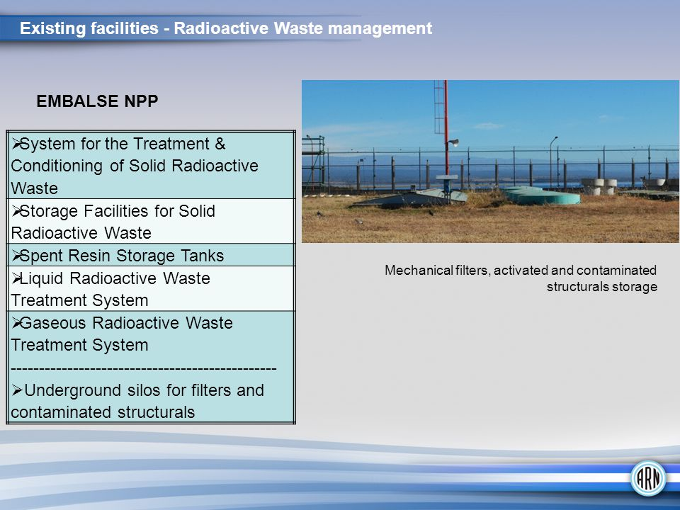  System for the Treatment & Conditioning of Solid Radioactive Waste  Storage Facilities for Solid Radioactive Waste  Spent Resin Storage Tanks  Liquid Radioactive Waste Treatment System  Gaseous Radioactive Waste Treatment System -----------------------------------------------  Underground silos for filters and contaminated structurals EMBALSE NPP Mechanical filters, activated and contaminated structurals storage Existing facilities - Radioactive Waste management