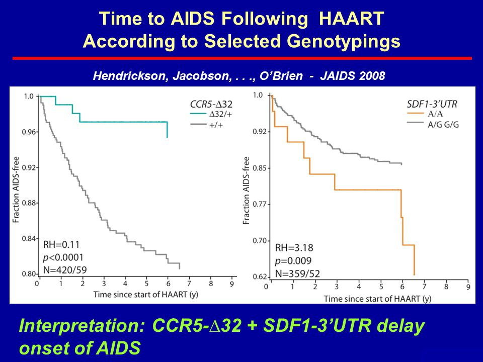 Time to AIDS Following HAART According to Selected Genotypings May 2009 Hendrickson, Jacobson,..., O'Brien - JAIDS 2008 Interpretation: CCR5-∆32 + SDF