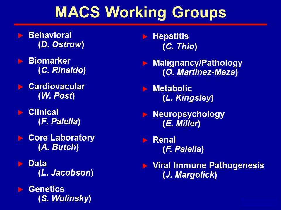 MACS Working Groups  Behavioral (D. Ostrow)  Biomarker (C.