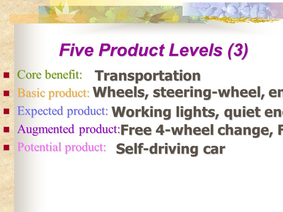 Five Product Levels (3) Core benefit: Core benefit: Basic product: Basic product: Expected product: Expected product: Augmented product: Augmented pro