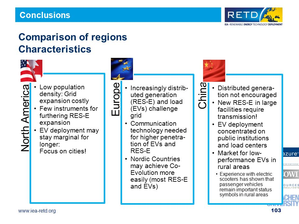 www.iea-retd.org Comparison of regions Characteristics North America Low population density: Grid expansion costly Few instruments for furthering RES-E expansion EV deployment may stay marginal for longer: Focus on cities.