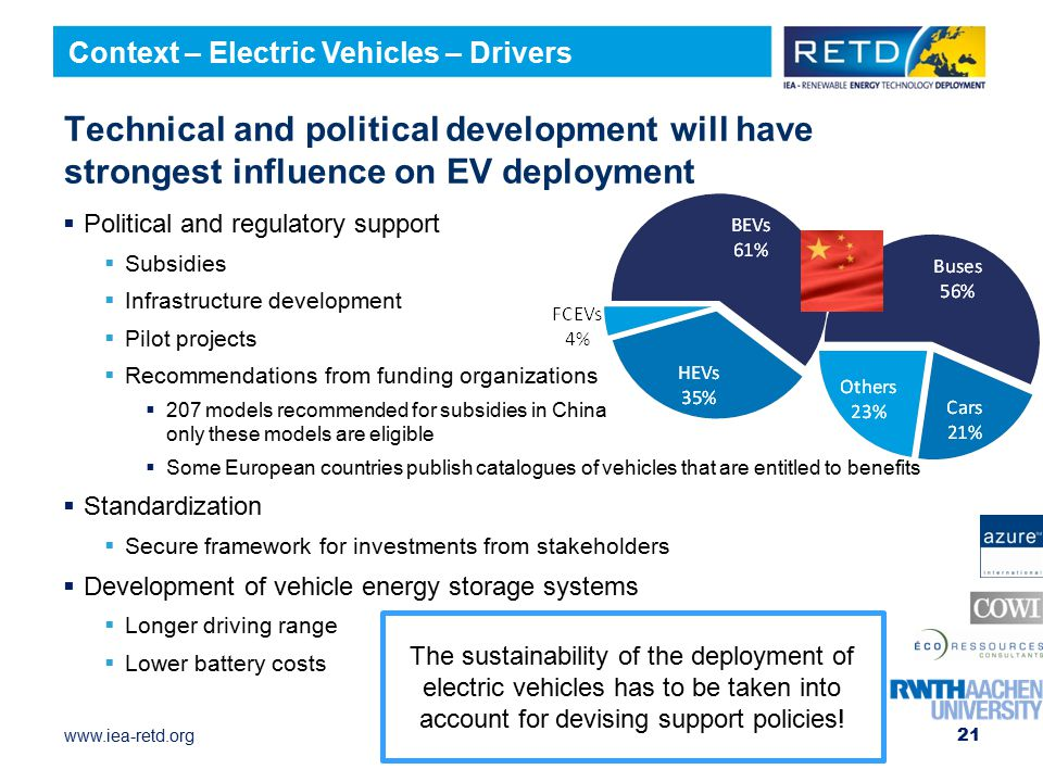 www.iea-retd.org 21 Technical and political development will have strongest influence on EV deployment  Political and regulatory support  Subsidies  Infrastructure development  Pilot projects  Recommendations from funding organizations  207 models recommended for subsidies in China only these models are eligible  Some European countries publish catalogues of vehicles that are entitled to benefits  Standardization  Secure framework for investments from stakeholders  Development of vehicle energy storage systems  Longer driving range  Lower battery costs Context – Electric Vehicles – Drivers The sustainability of the deployment of electric vehicles has to be taken into account for devising support policies!