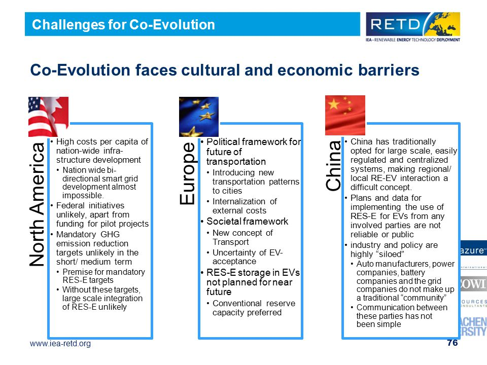 www.iea-retd.org Co-Evolution faces cultural and economic barriers North America High costs per capita of nation-wide infra- structure development Nation wide bi- directional smart grid development almost impossible.