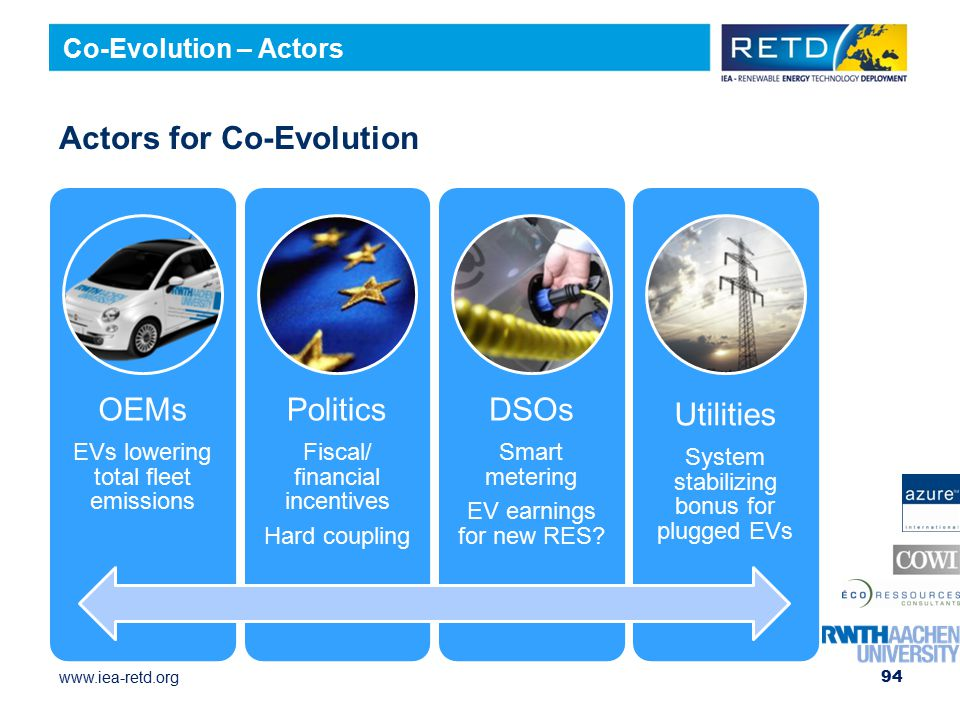www.iea-retd.org Actors for Co-Evolution OEMs EVs lowering total fleet emissions Politics Fiscal/ financial incentives Hard coupling DSOs Smart metering EV earnings for new RES.