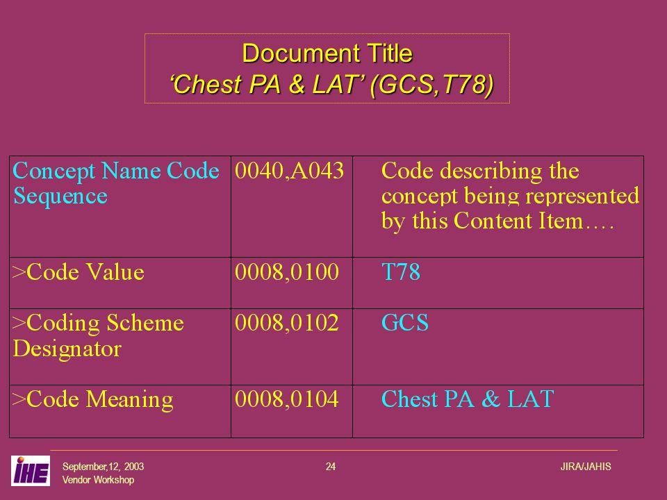 September,12, 2003 Vendor Workshop JIRA/JAHIS24 Document Title 'Chest PA & LAT' (GCS,T78)