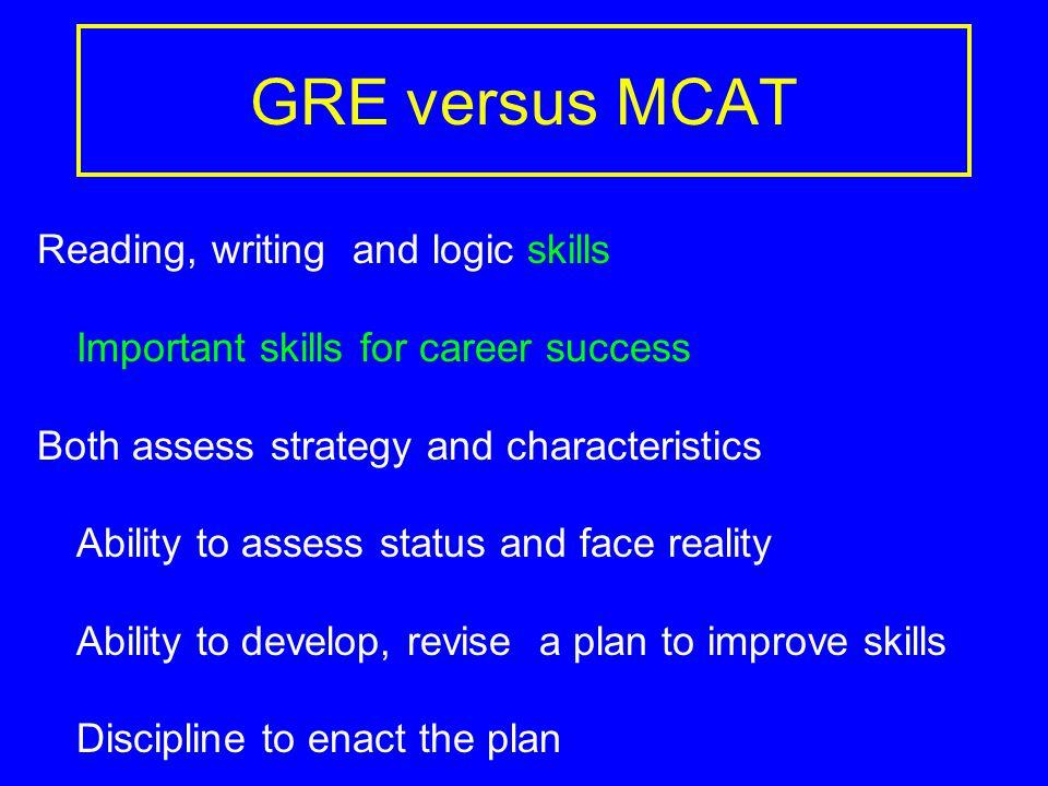 MCAT Diagnostic Tests Why take practice/diagonostic tests.
