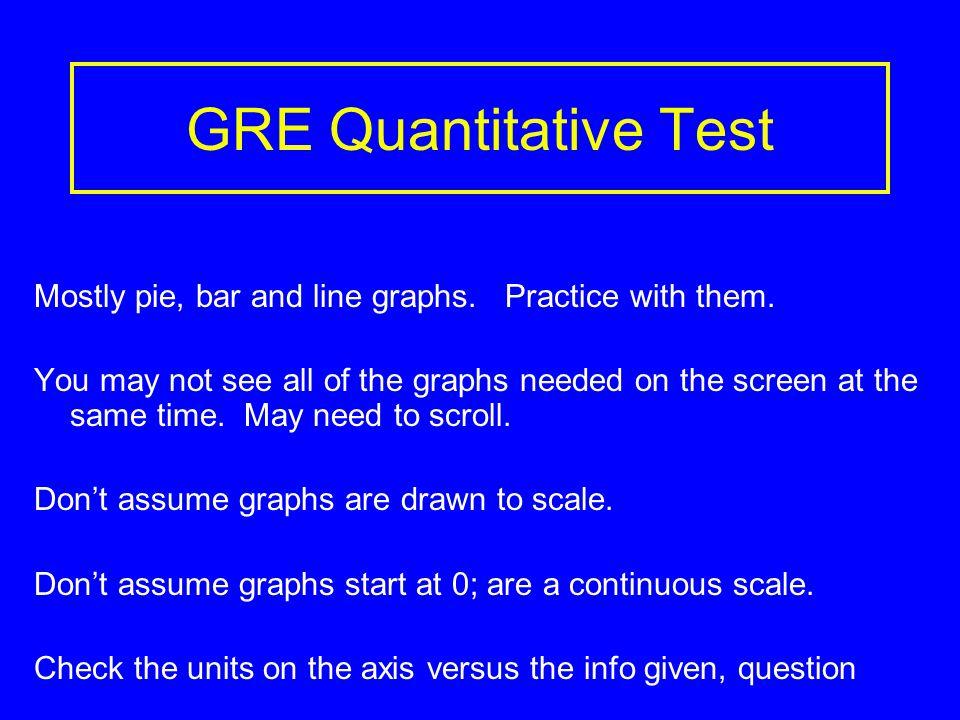 GRE Quantitative Test Mostly pie, bar and line graphs.