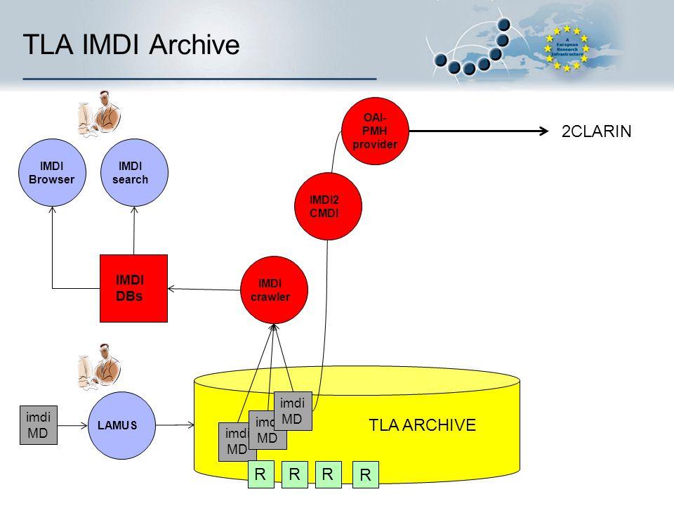 TLA Hybrid Archive IMDI DBs imdi MD imdi MD imdi MD CMDI MD CMDI MD CMDI MD IMDI crawler LAMUS imdi MD IMDI search CMDI2 IMDI Browser CMDI MD TLA ARCHIVE OAI- PMH provider IMDI2 CMDI 2CLARIN R R R R R R R