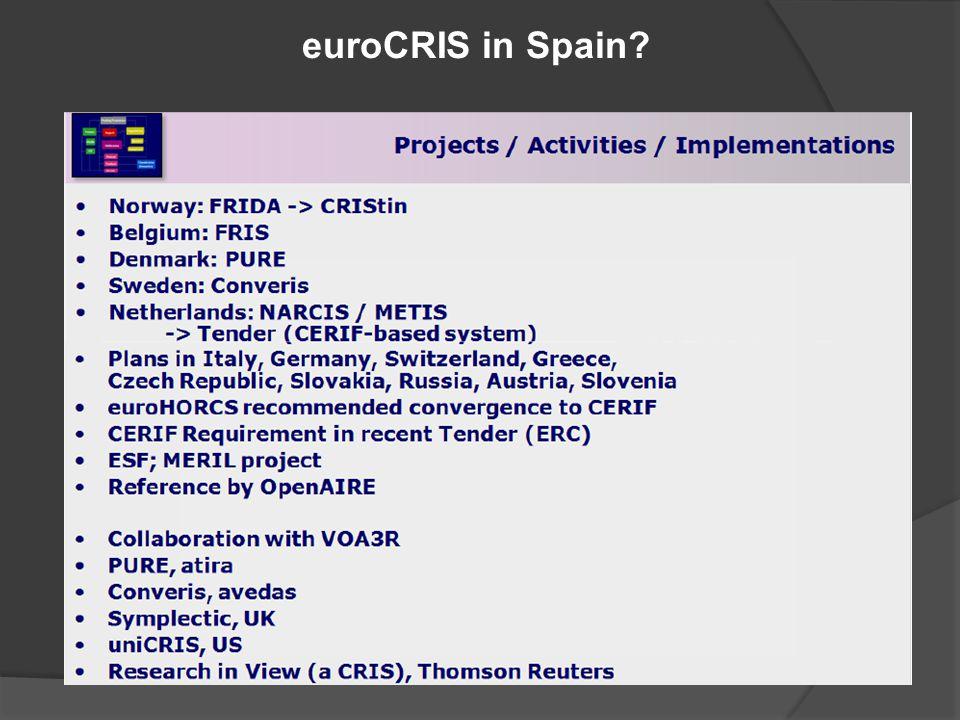 euroCRIS in Spain?