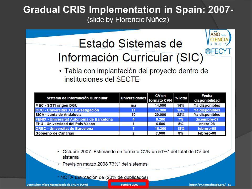Gradual CRIS Implementation in Spain: 2007- (slide by Florencio Núñez)