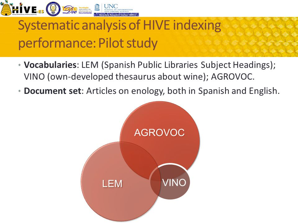 Systematic analysis of HIVE indexing performance: Pilot study Vocabularies: LEM (Spanish Public Libraries Subject Headings); VINO (own-developed thesaurus about wine); AGROVOC.