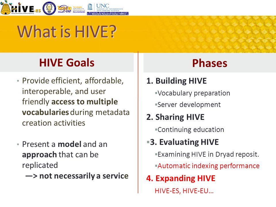 HIVE Demo Home Page