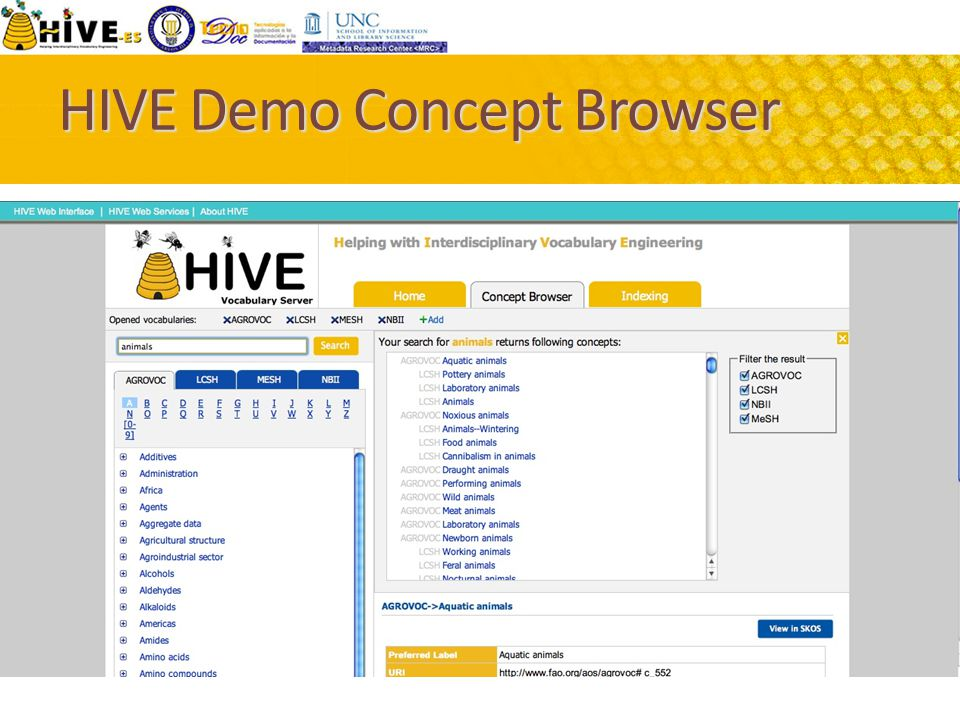 HIVE Demo Indexing
