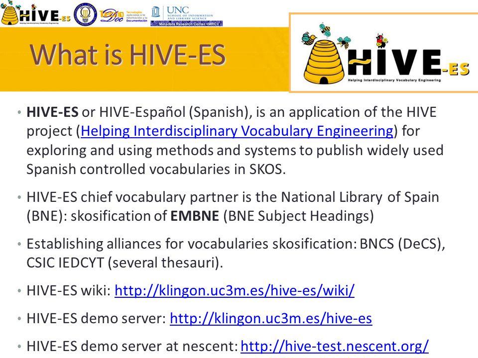 HIVE and HIVE-ES Teams HIVE HIVE-ES