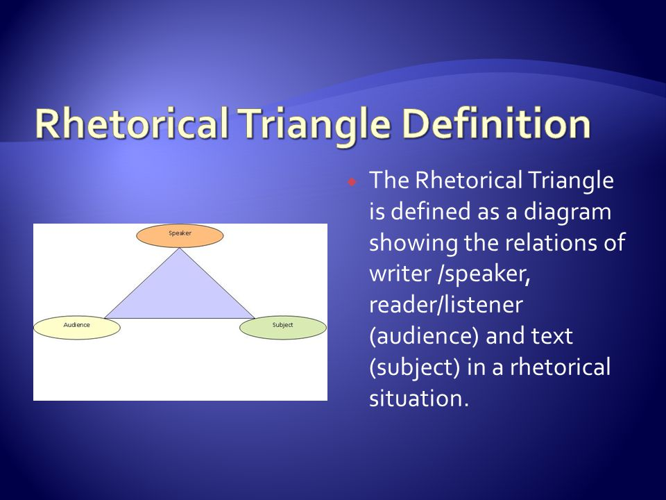  The Rhetorical Triangle is defined as a diagram showing the relations of writer /speaker, reader/listener (audience) and text (subject) in a rhetori