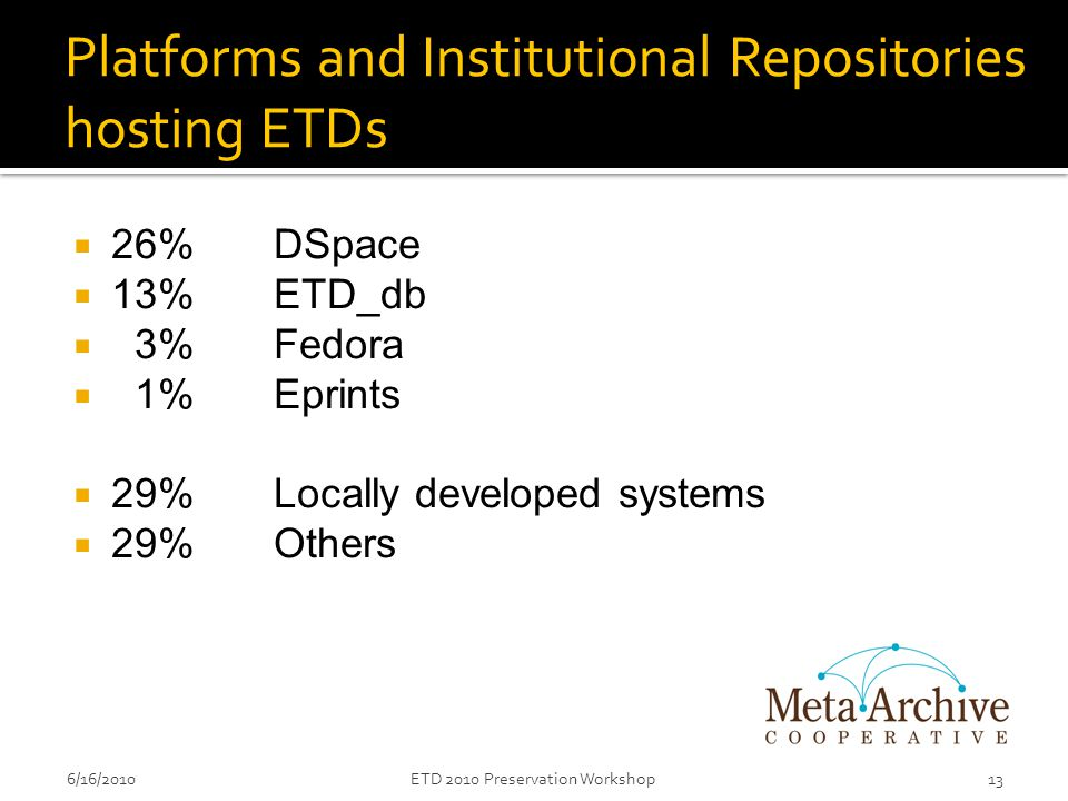 Platforms and Institutional Repositories hosting ETDs  26%DSpace  13% ETD_db  3%Fedora  1%Eprints  29%Locally developed systems  29% Others 6/16/201013ETD 2010 Preservation Workshop