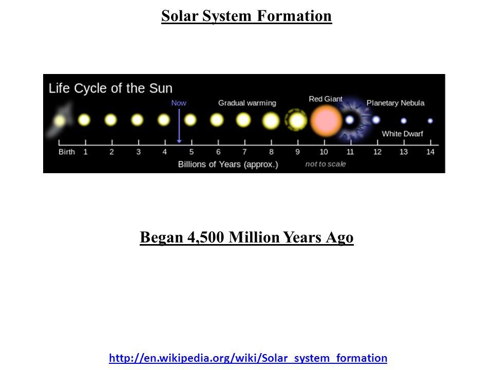 http://en.wikipedia.org/wiki/Solar_system_formation Solar System Formation Began 4,500 Million Years Ago
