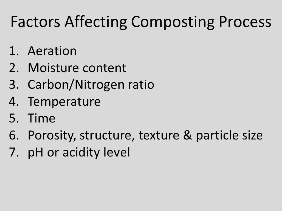 Factors Affecting Composting Process 1.Aeration 2.Moisture content 3.Carbon/Nitrogen ratio 4.Temperature 5.Time 6.Porosity, structure, texture & particle size 7.pH or acidity level