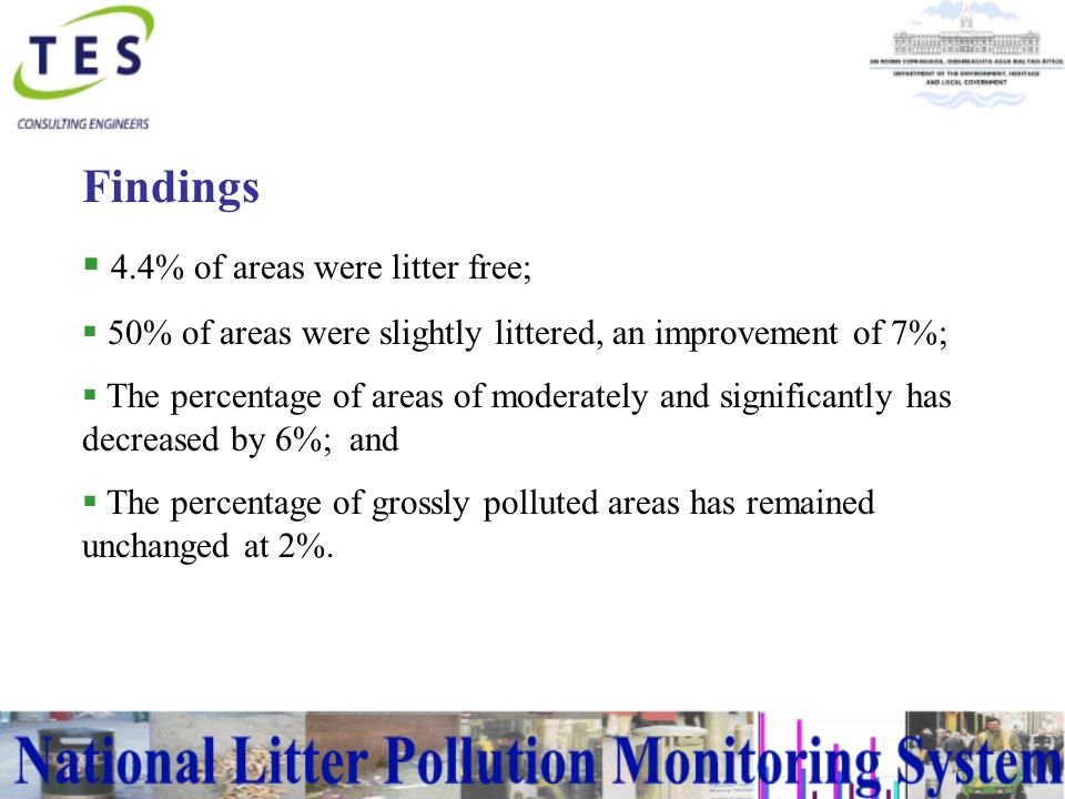 Causative Factors of Litter Pollution