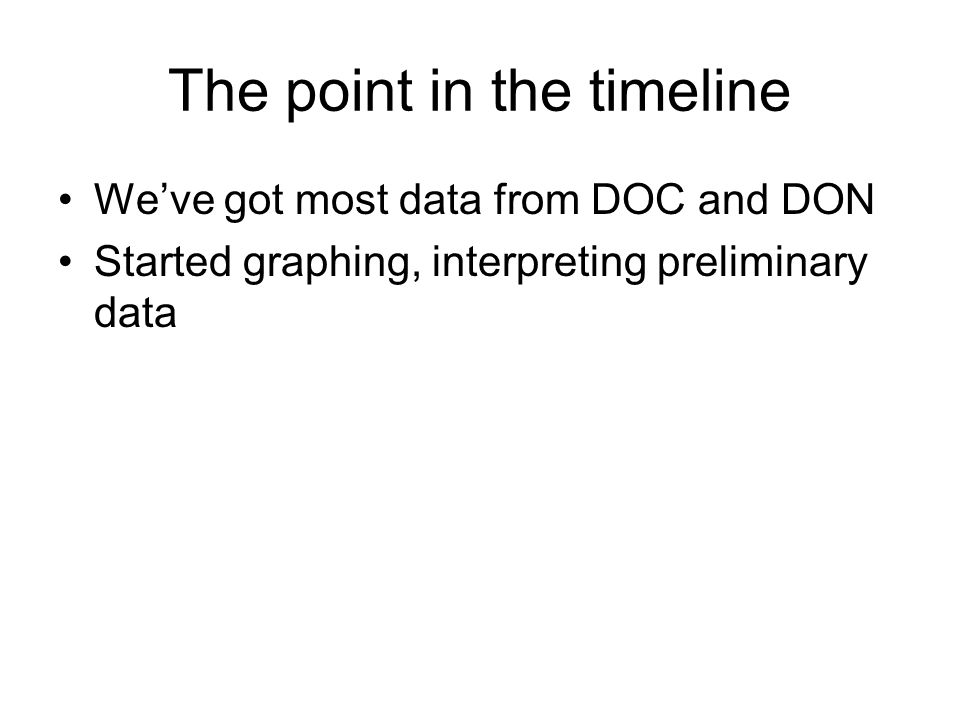 The point in the timeline We've got most data from DOC and DON Started graphing, interpreting preliminary data