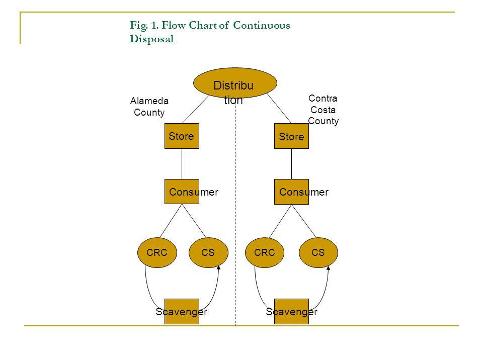 CRC Fig. 1.
