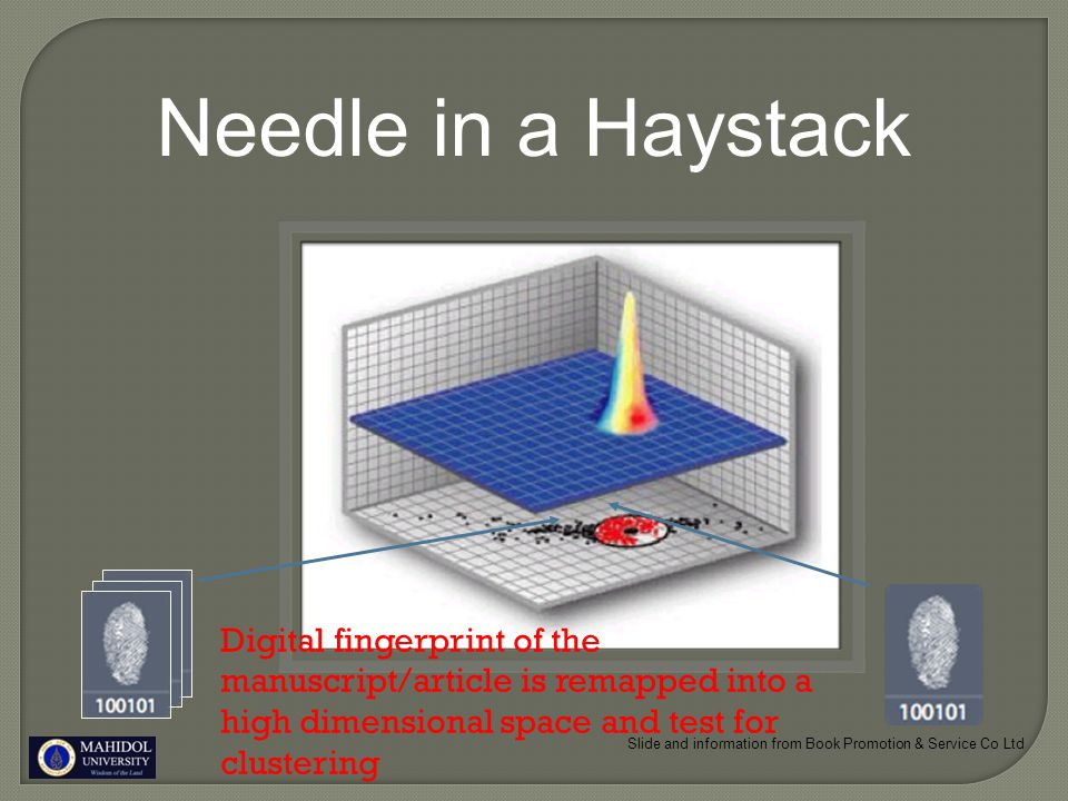 Needle in a Haystack Digital fingerprint of the manuscript/article is remapped into a high dimensional space and test for clustering Slide and informa