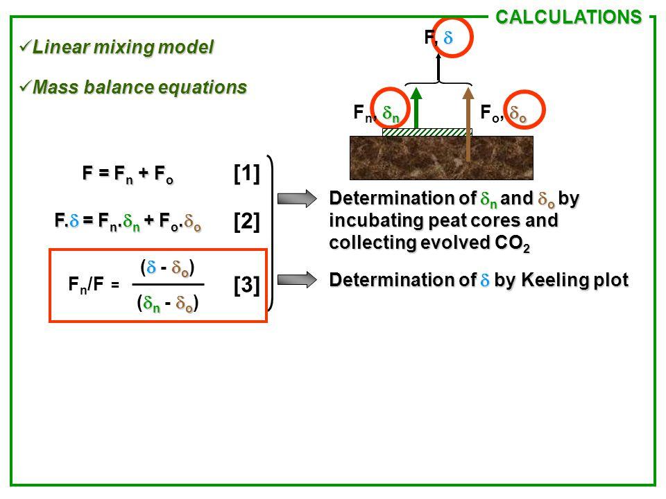 oFo, ooFo, o nFn, nnFn, n Mass balance equations Mass balance equations Linear mixing model Linear mixing model CALCULATIONS  F,  F = F n + F o [1] F.