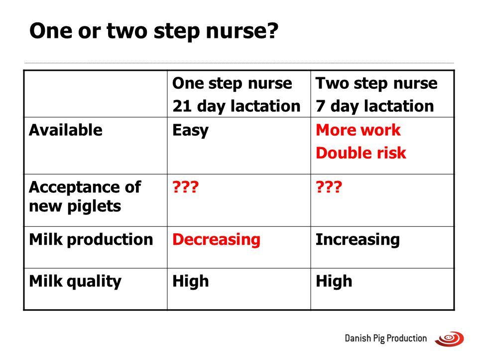 One or two step nurse.