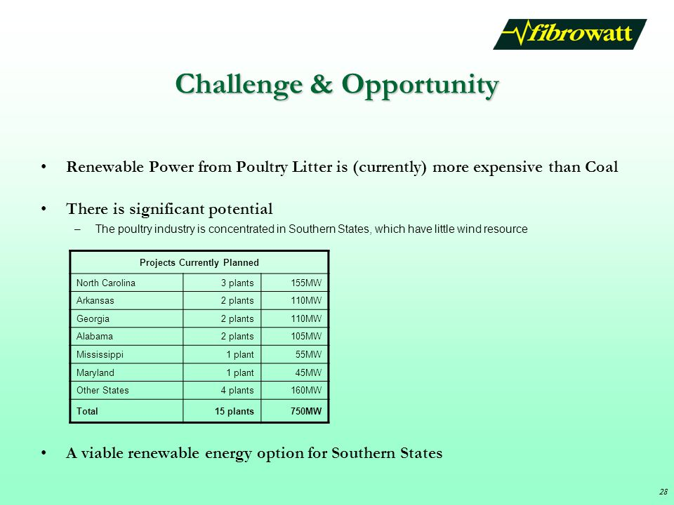 28 Challenge & Opportunity Challenge & Opportunity Renewable Power from Poultry Litter is (currently) more expensive than Coal There is significant potential –The poultry industry is concentrated in Southern States, which have little wind resource A viable renewable energy option for Southern States 28 Projects Currently Planned North Carolina3 plants155MW Arkansas2 plants110MW Georgia2 plants110MW Alabama2 plants105MW Mississippi1 plant55MW Maryland1 plant45MW Other States4 plants160MW Total15 plants750MW