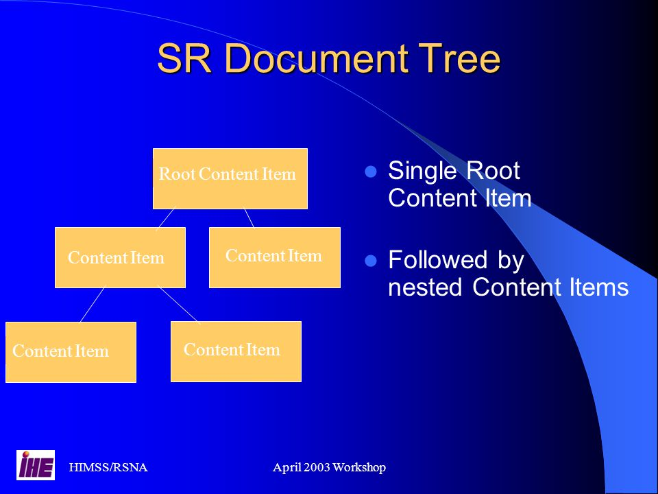 HIMSS/RSNAApril 2003 Workshop SR Document Tree Single Root Content Item Followed by nested Content Items Root Content Item Content Item